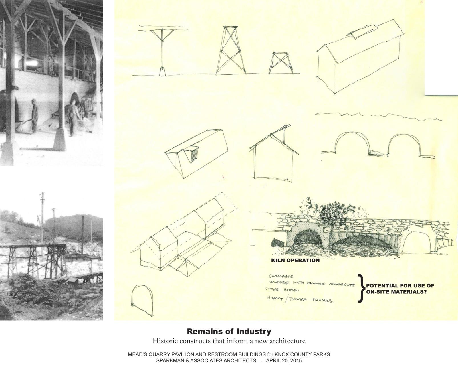 1912 Precedent Studies 1