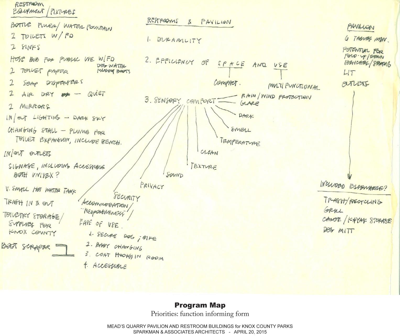 1912 Precedent Studies 2